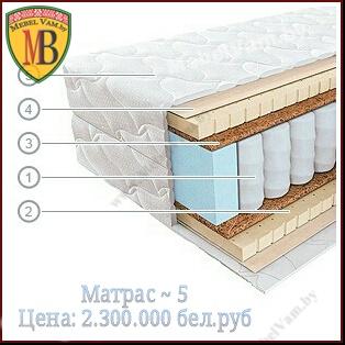 Матрасы для детей и их родителей в Минске